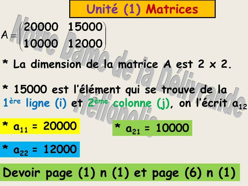 Unité (1) Matrices Cette forme s'appelle une matrice à 2 lignes et 2 colonnes ou une matrice 2 x 2. Les nombres écrits de la matrice sont appelés « le