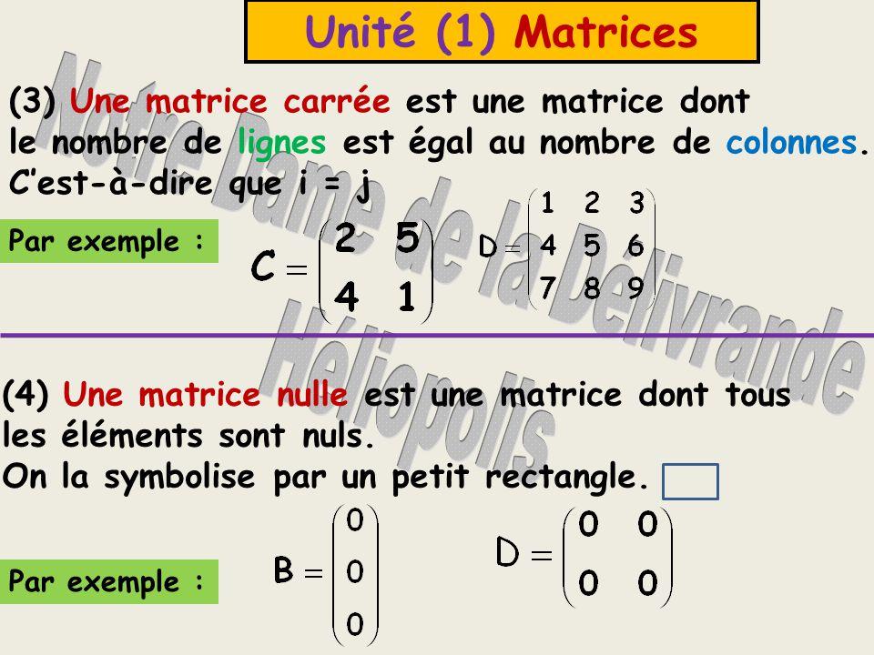 Unité (1) Matrices Quelques matrices spéciales : (1) Une matrice ligne est une matrice qui a une seule ligne et un nombre quelconque de colonnes. Cest