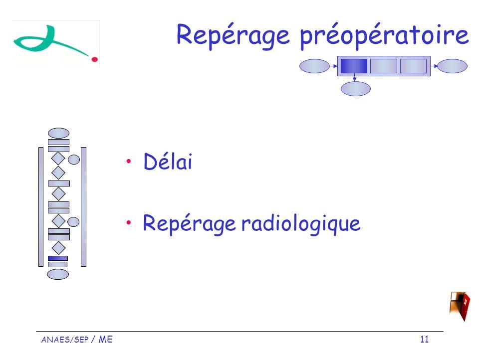 ANAES/SEP / ME 11 Repérage préopératoire Délai Repérage radiologique