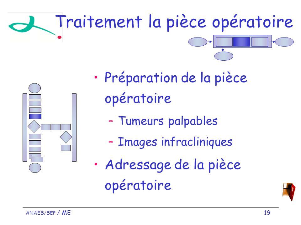 ANAES/SEP / ME 19 Traitement la pièce opératoire Préparation de la pièce opératoire –Tumeurs palpables –Images infracliniques Adressage de la pièce opératoire