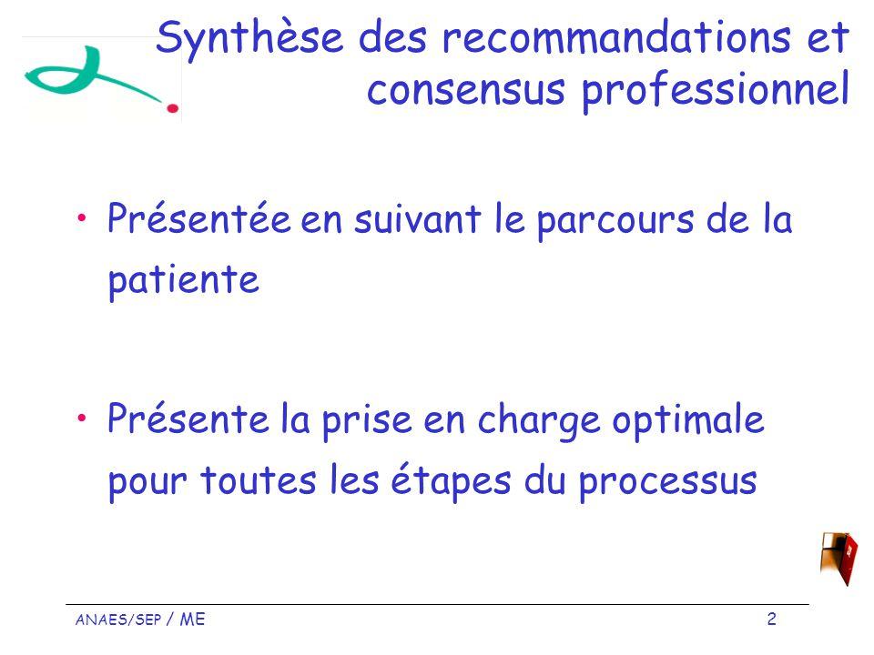 ANAES/SEP / ME 2 Synthèse des recommandations et consensus professionnel Présentée en suivant le parcours de la patiente Présente la prise en charge optimale pour toutes les étapes du processus