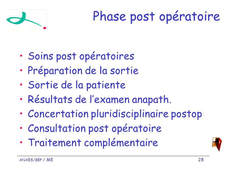 ANAES/SEP / ME 28 Phase post opératoire Soins post opératoires Préparation de la sortie Sortie de la patiente Résultats de lexamen anapath.