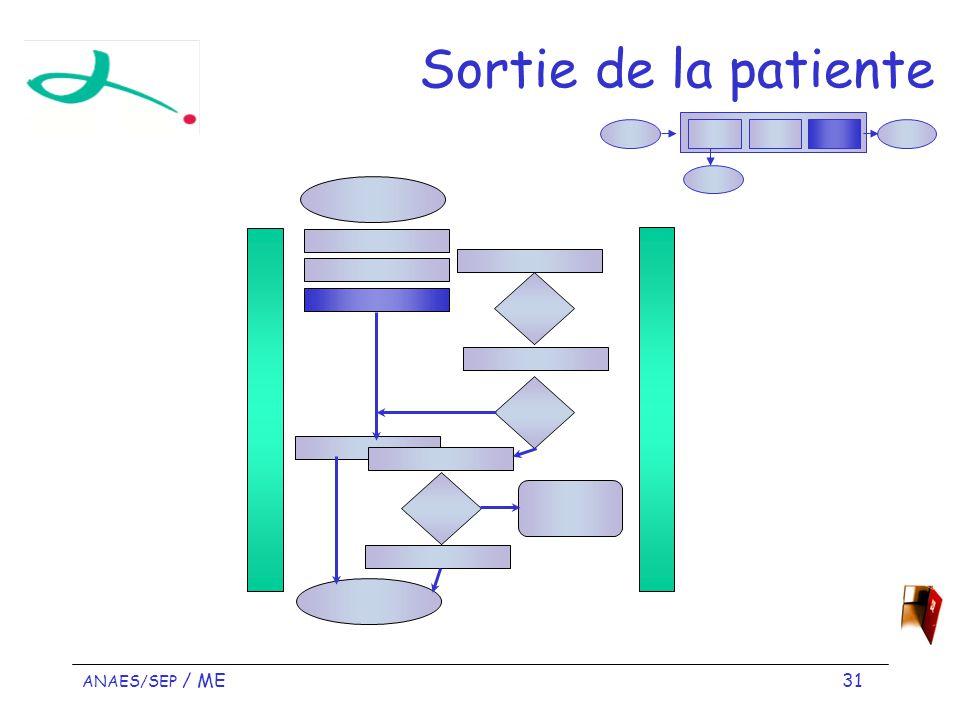ANAES/SEP / ME 31 Sortie de la patiente
