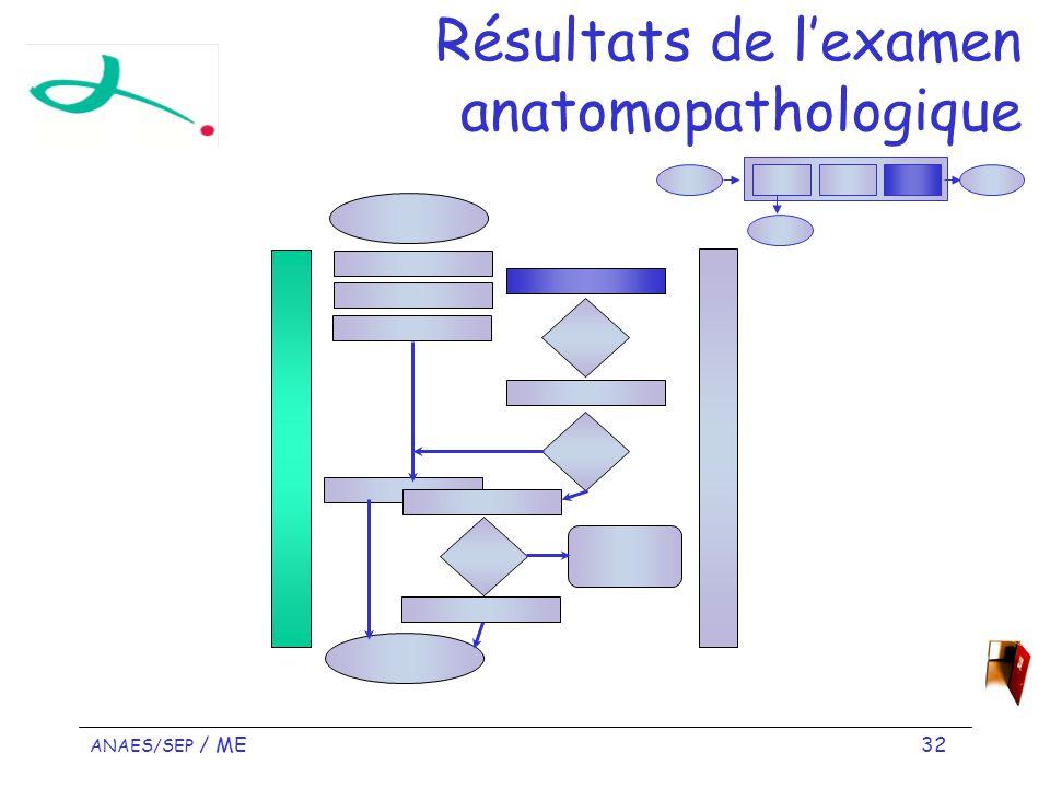 ANAES/SEP / ME 32 Résultats de lexamen anatomopathologique