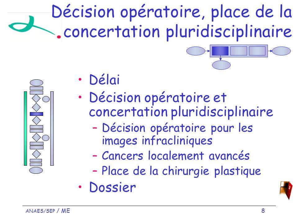 ANAES/SEP / ME 9 Deuxième consultation Délai Information Dossier