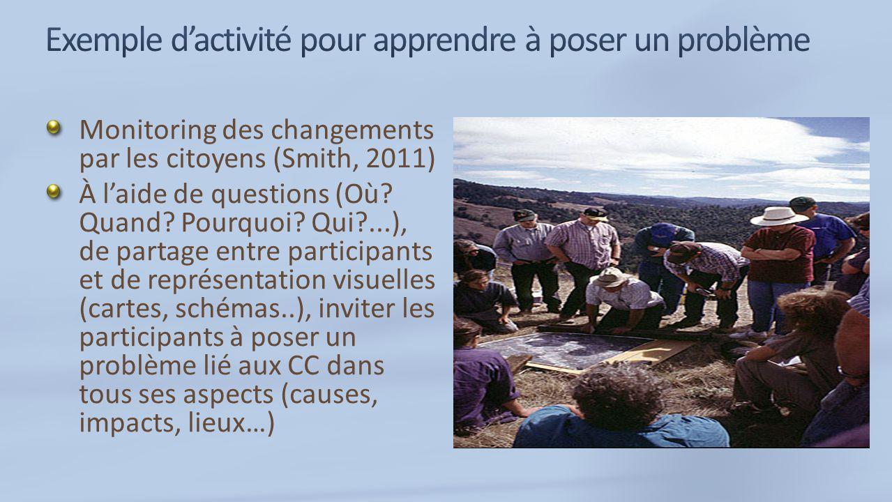 Monitoring des changements par les citoyens (Smith, 2011) À laide de questions (Où.