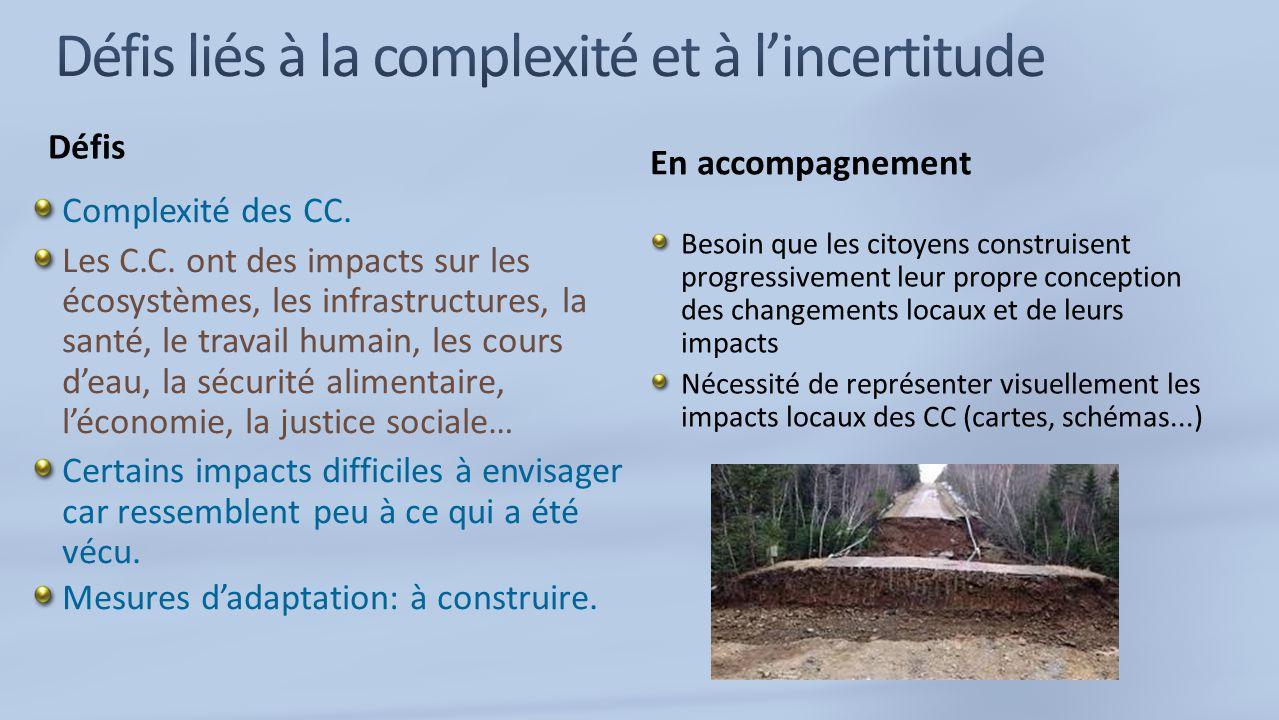 Défis Complexité des CC. Les C.C.
