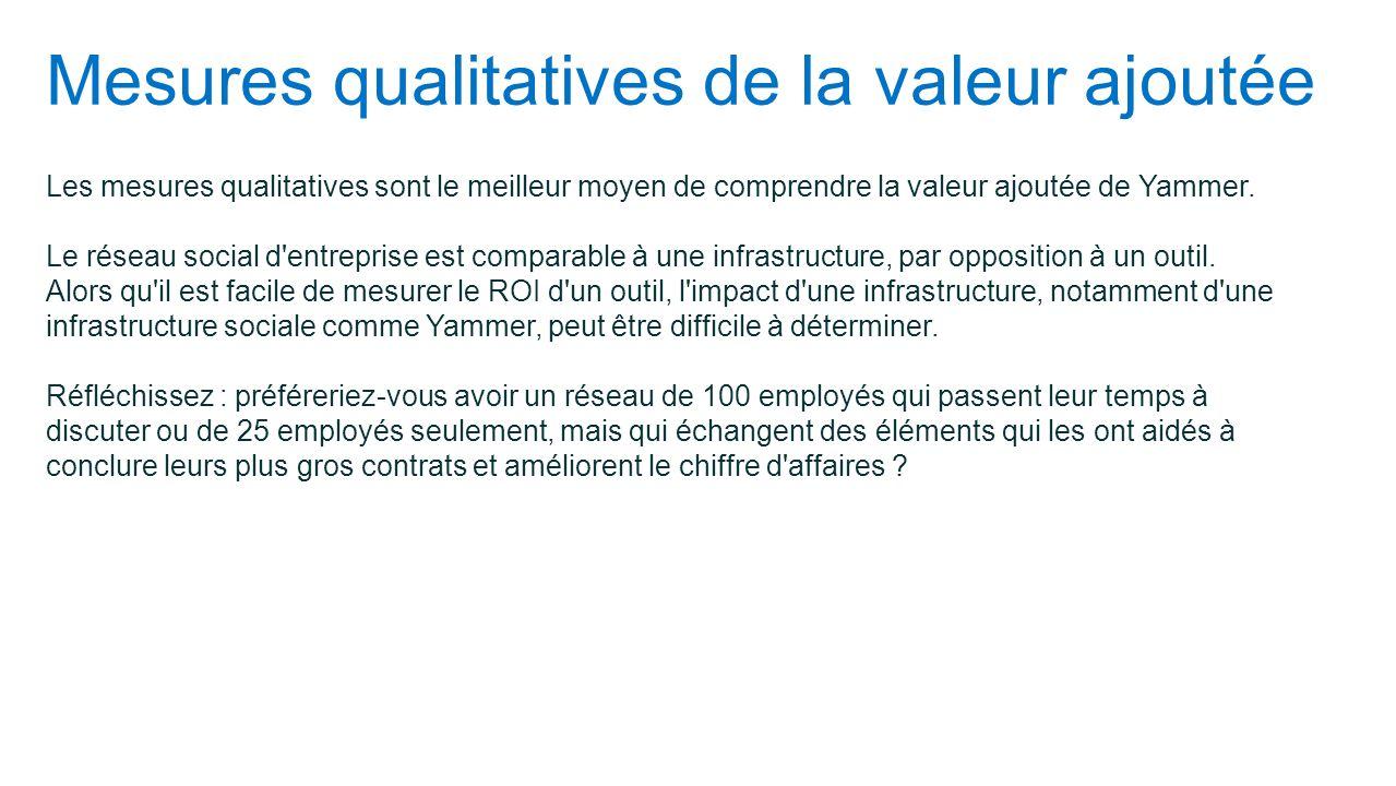 Mesures qualitatives de la valeur ajoutée Les mesures qualitatives sont le meilleur moyen de comprendre la valeur ajoutée de Yammer. Le réseau social