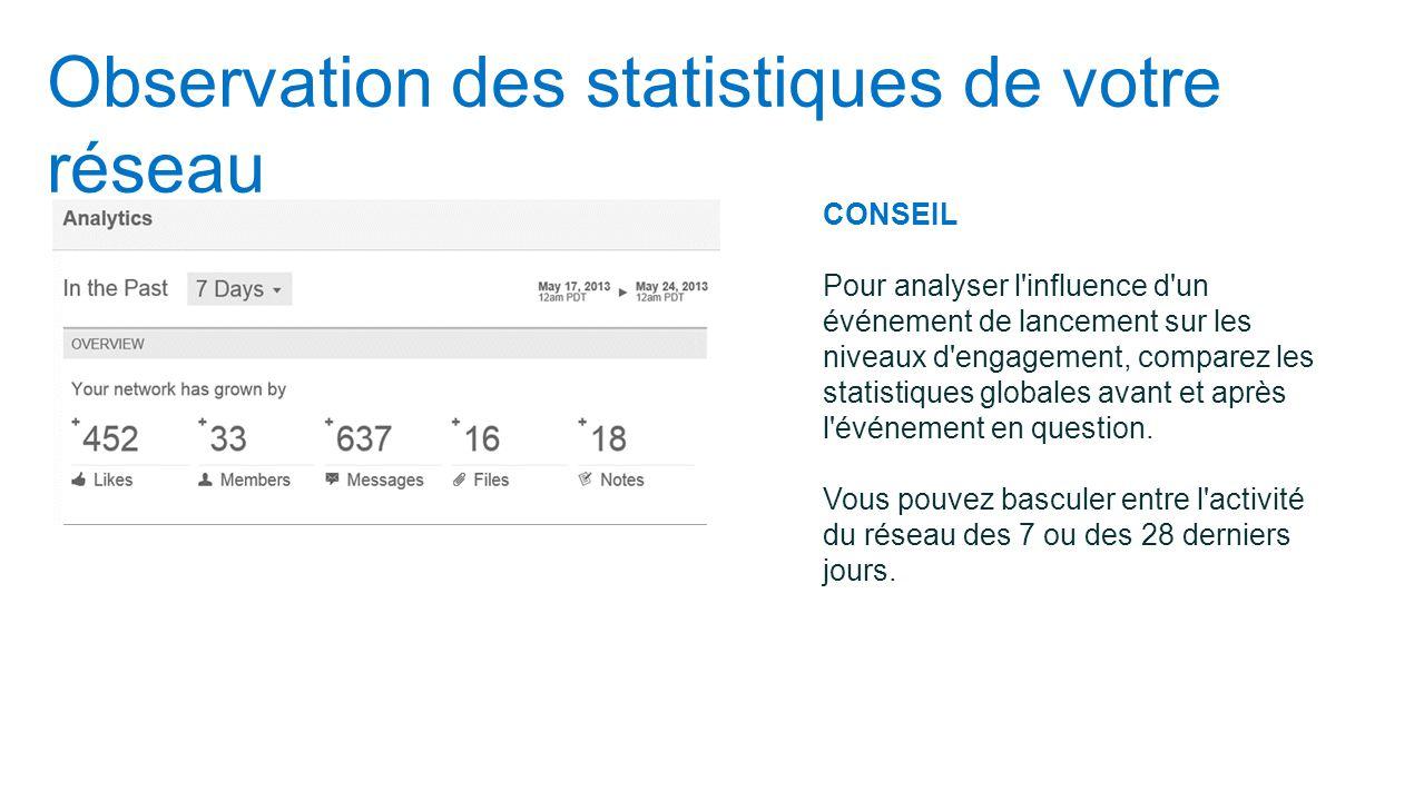 Observation des statistiques de votre réseau CONSEIL Pour analyser l'influence d'un événement de lancement sur les niveaux d'engagement, comparez les