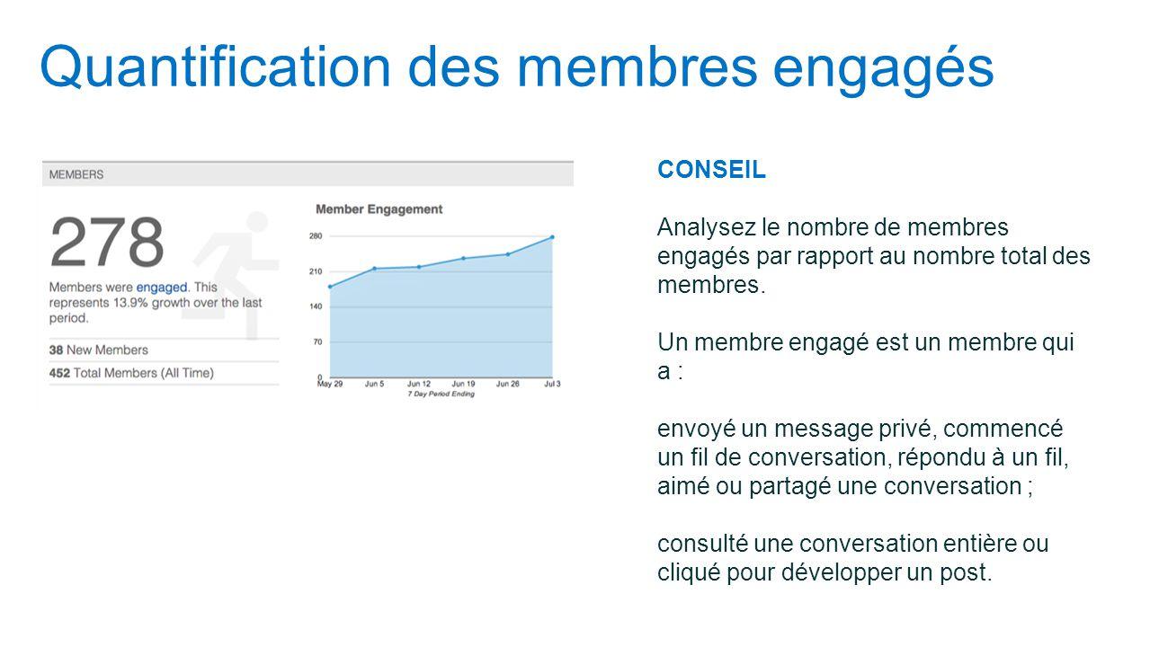 Quantification des membres engagés CONSEIL Analysez le nombre de membres engagés par rapport au nombre total des membres. Un membre engagé est un memb