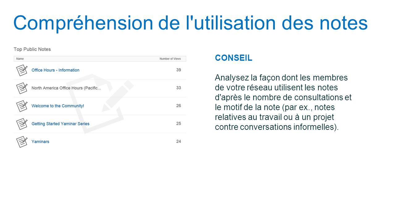 Compréhension de l'utilisation des notes CONSEIL Analysez la façon dont les membres de votre réseau utilisent les notes d'après le nombre de consultat