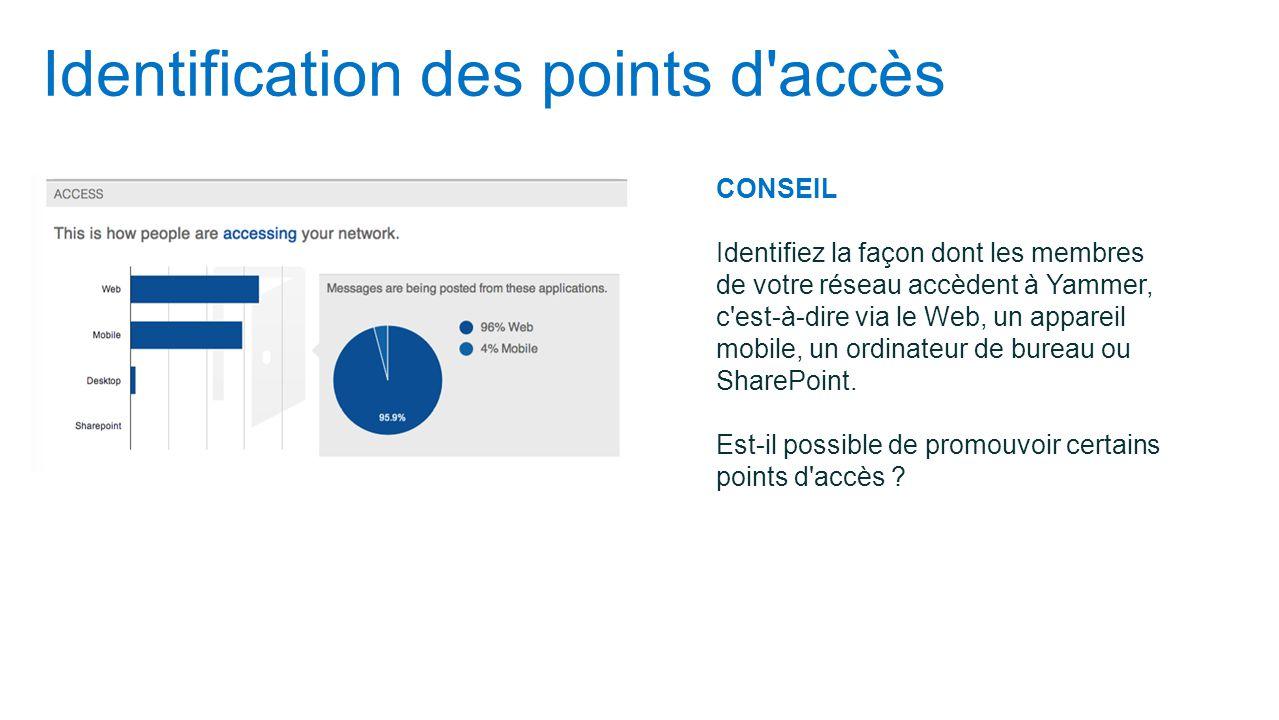 Identification des points d'accès CONSEIL Identifiez la façon dont les membres de votre réseau accèdent à Yammer, c'est-à-dire via le Web, un appareil