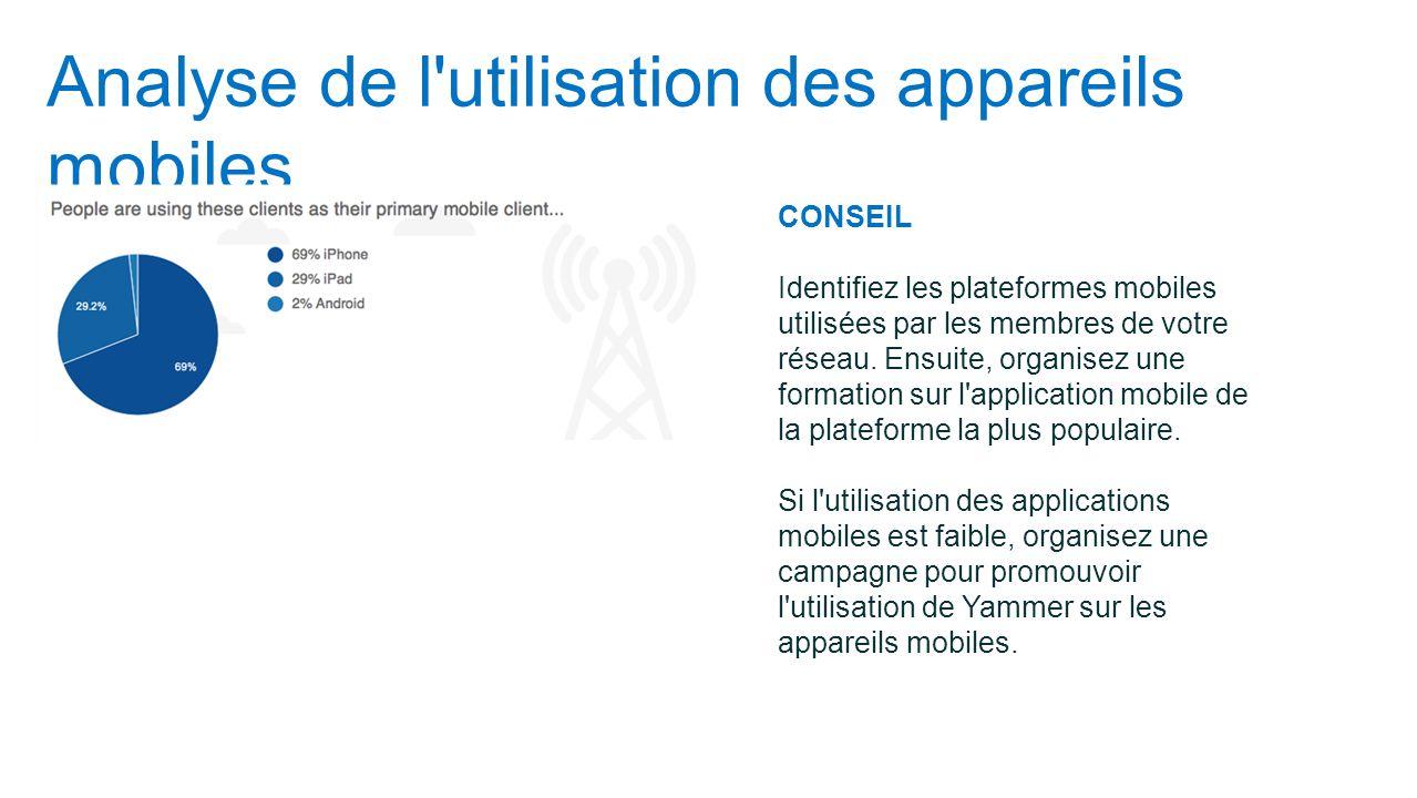 Analyse de l'utilisation des appareils mobiles CONSEIL Identifiez les plateformes mobiles utilisées par les membres de votre réseau. Ensuite, organise