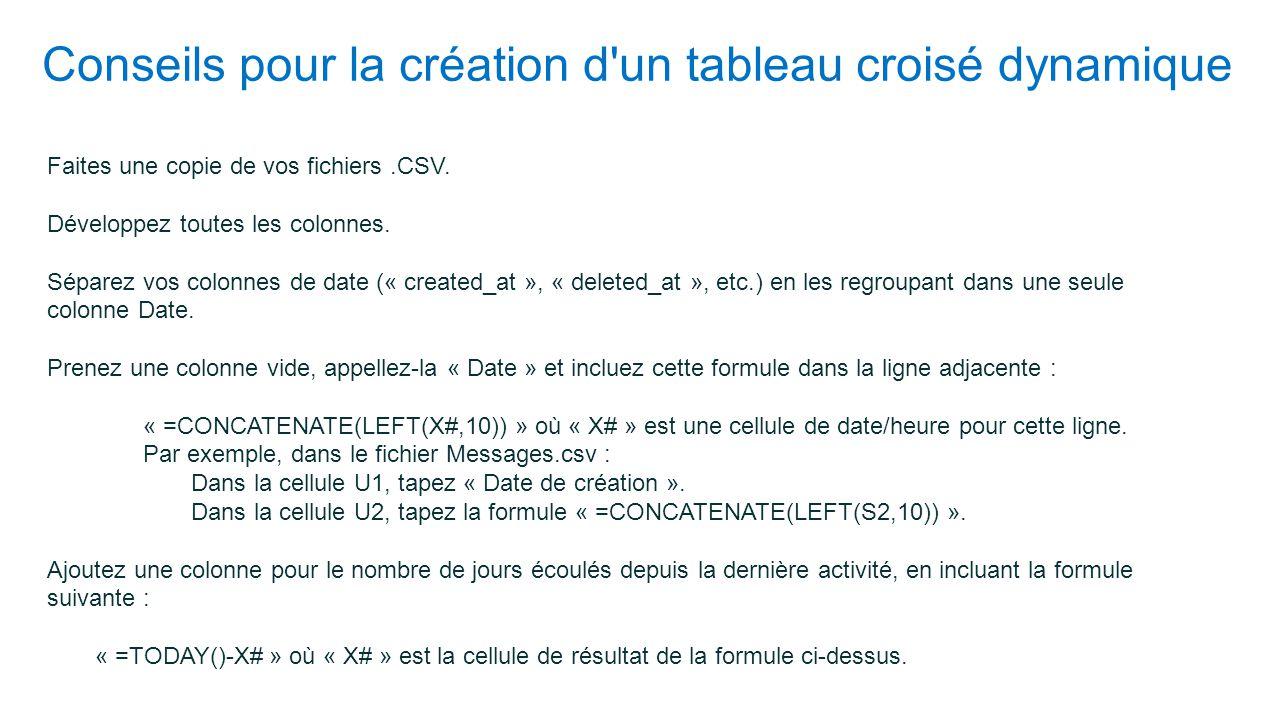 Conseils pour la création d'un tableau croisé dynamique Faites une copie de vos fichiers.CSV. Développez toutes les colonnes. Séparez vos colonnes de