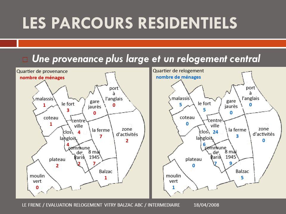 LES PARCOURS RESIDENTIELS Une provenance plus large et un relogement central 18/04/2008LE FRENE / EVALUATION RELOGEMENT VITRY BALZAC ABC / INTERMEDIAI
