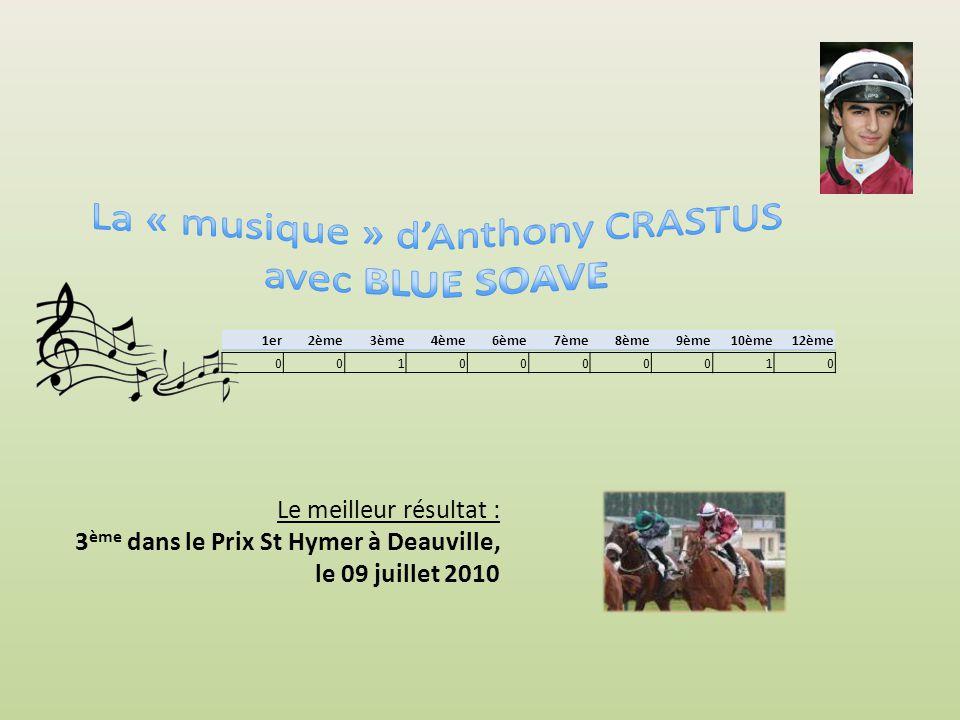 1er2ème3ème4ème6ème7ème8ème9ème10ème12ème 0010000010 Le meilleur résultat : 3 ème dans le Prix St Hymer à Deauville, le 09 juillet 2010