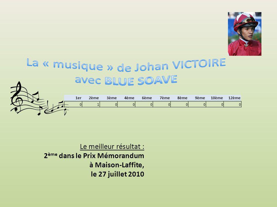 1er2ème3ème4ème6ème7ème8ème9ème10ème12ème Le meilleur résultat : 2 ème dans le Prix Mémorandum à Maison-Laffite, le 27 juillet 2010 0100000000