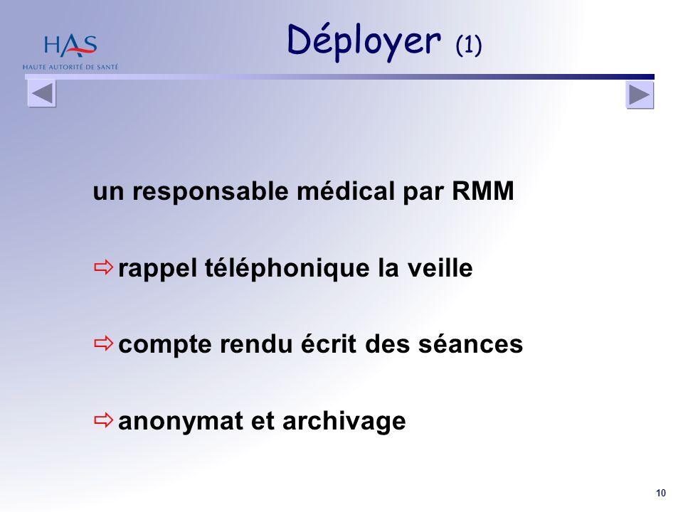 10 Déployer (1) un responsable médical par RMM rappel téléphonique la veille compte rendu écrit des séances anonymat et archivage