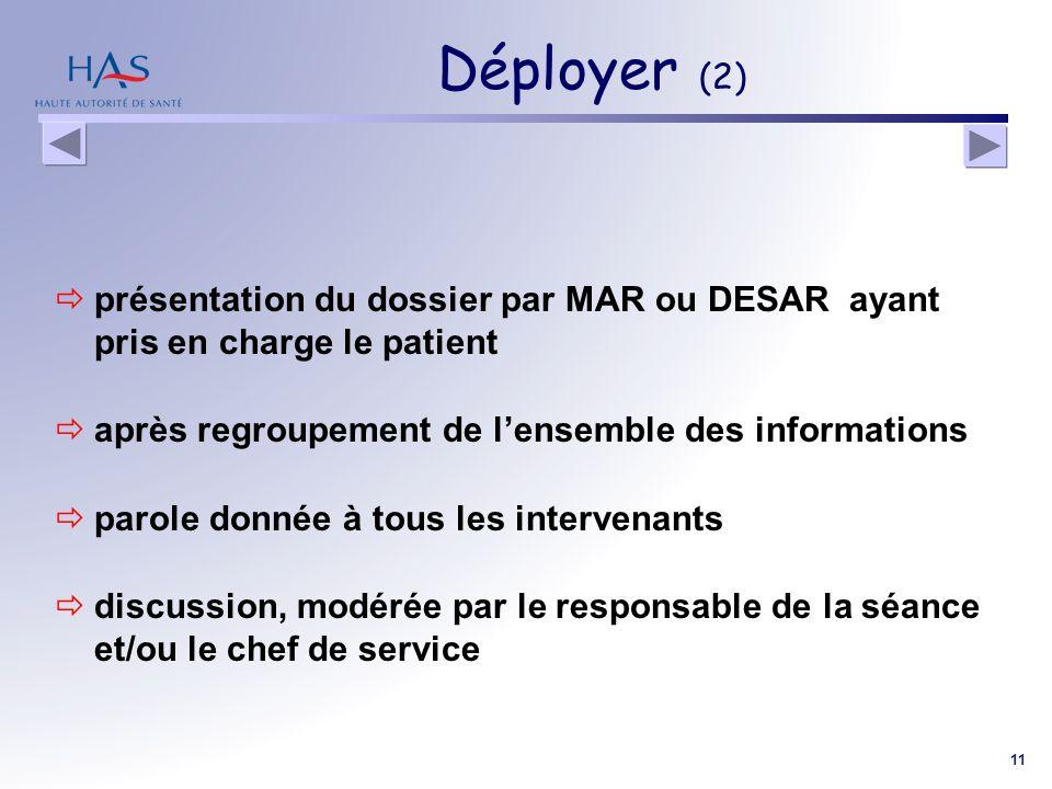 11 Déployer (2) présentation du dossier par MAR ou DESAR ayant pris en charge le patient après regroupement de lensemble des informations parole donné