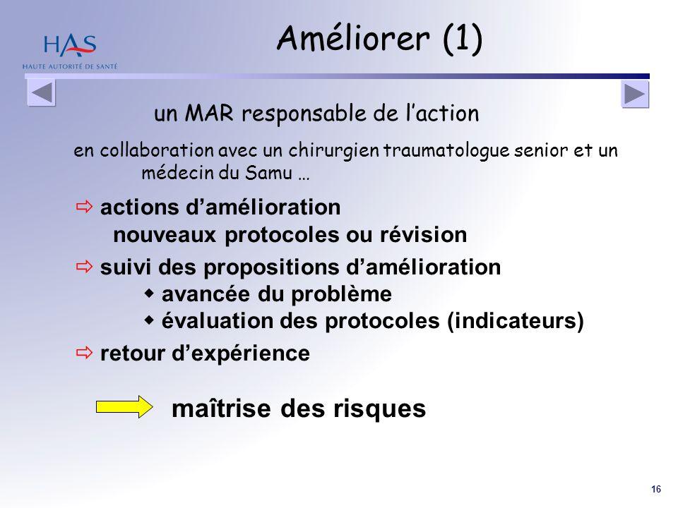 16 Améliorer (1) actions damélioration nouveaux protocoles ou révision suivi des propositions damélioration avancée du problème évaluation des protoco