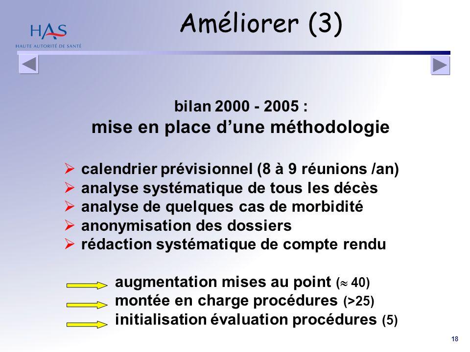 18 Améliorer (3) bilan 2000 - 2005 : mise en place dune méthodologie calendrier prévisionnel (8 à 9 réunions /an) analyse systématique de tous les déc