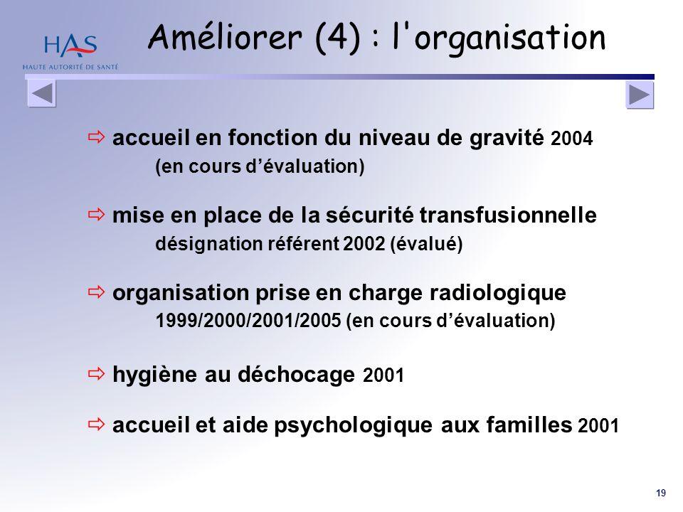 19 Améliorer (4) : l'organisation accueil en fonction du niveau de gravité 2004 (en cours dévaluation) mise en place de la sécurité transfusionnelle d