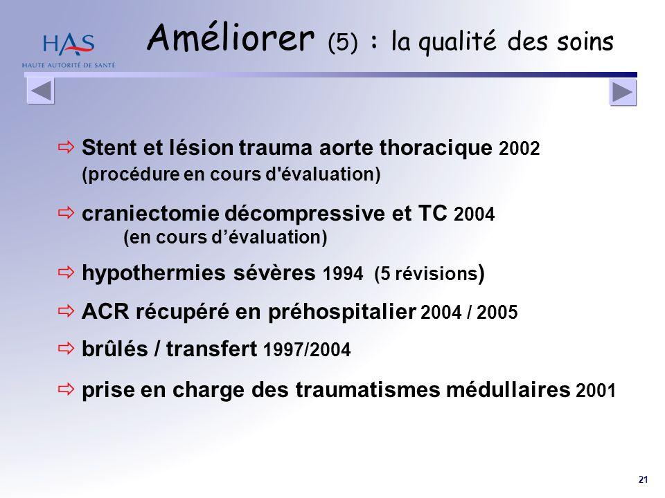 21 Stent et lésion trauma aorte thoracique 2002 (procédure en cours d'évaluation) craniectomie décompressive et TC 2004 (en cours dévaluation) hypothe