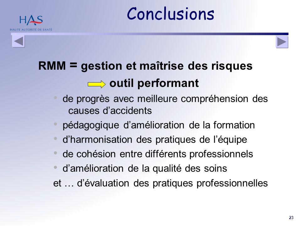 23 Conclusions RMM = gestion et maîtrise des risques outil performant de progrès avec meilleure compréhension des causes daccidents pédagogique daméli