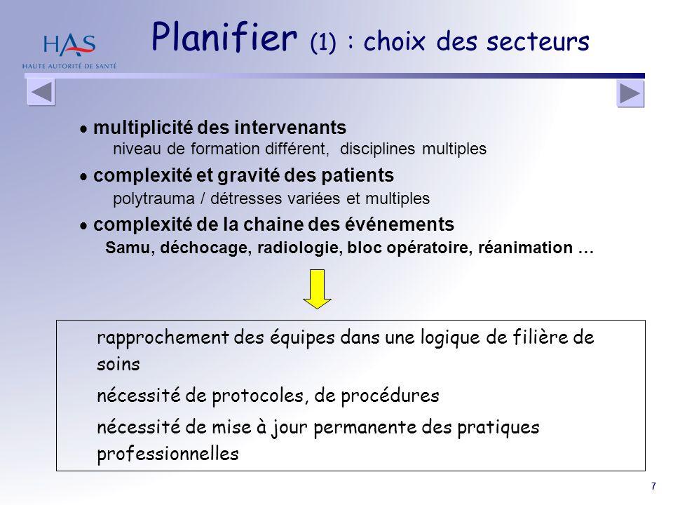 7 Planifier (1) : choix des secteurs multiplicité des intervenants niveau de formation différent, disciplines multiples complexité et gravité des pati