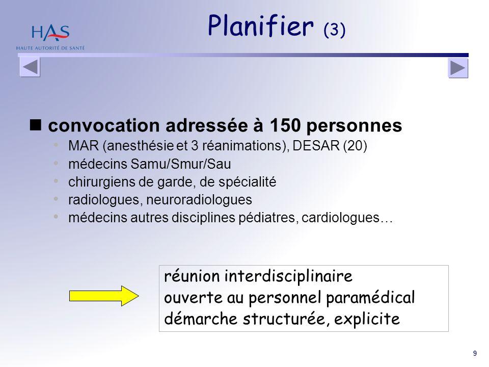 9 Planifier (3) convocation adressée à 150 personnes MAR (anesthésie et 3 réanimations), DESAR (20) médecins Samu/Smur/Sau chirurgiens de garde, de sp