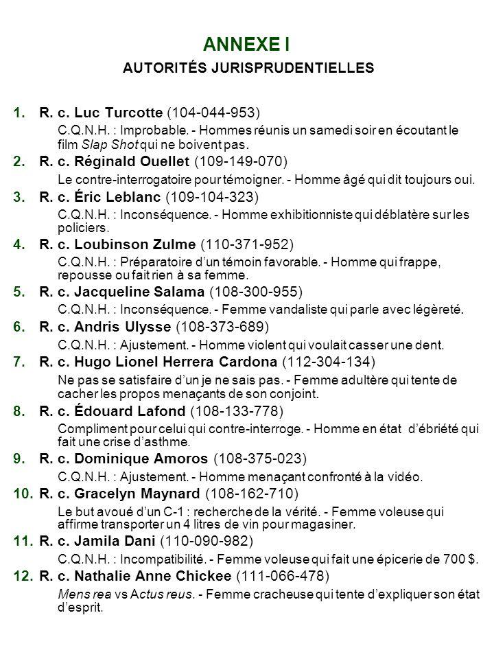 ANNEXE I AUTORITÉS JURISPRUDENTIELLES 1. R. c. Luc Turcotte (104-044-953) C.Q.N.H. : Improbable. Hommes réunis un samedi soir en écoutant le film Slap