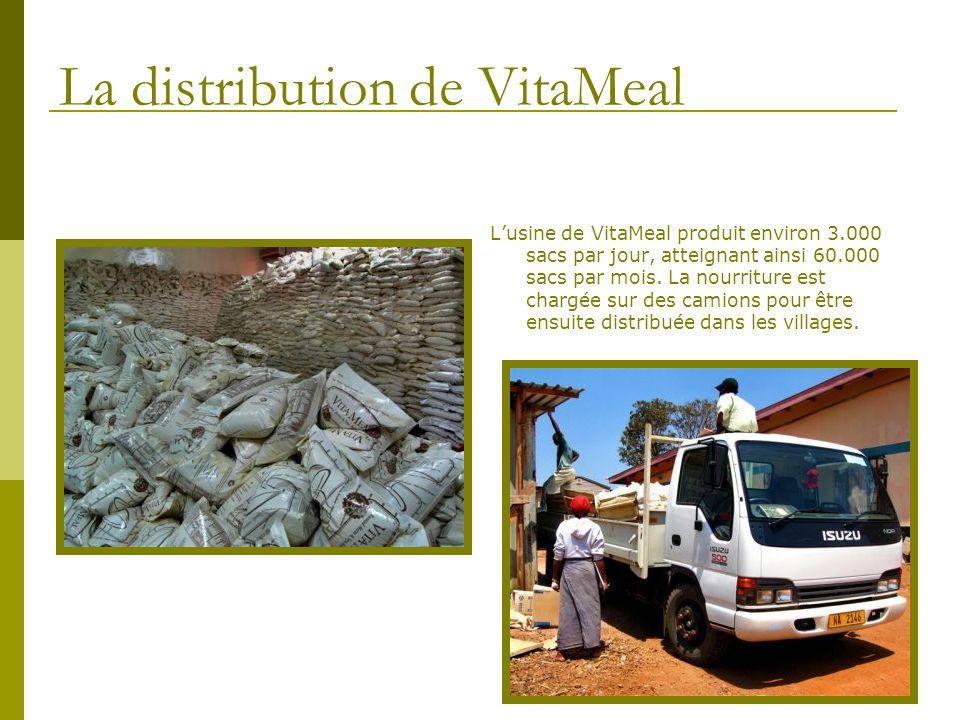 La distribution de VitaMeal Lusine de VitaMeal produit environ 3.000 sacs par jour, atteignant ainsi 60.000 sacs par mois. La nourriture est chargée s