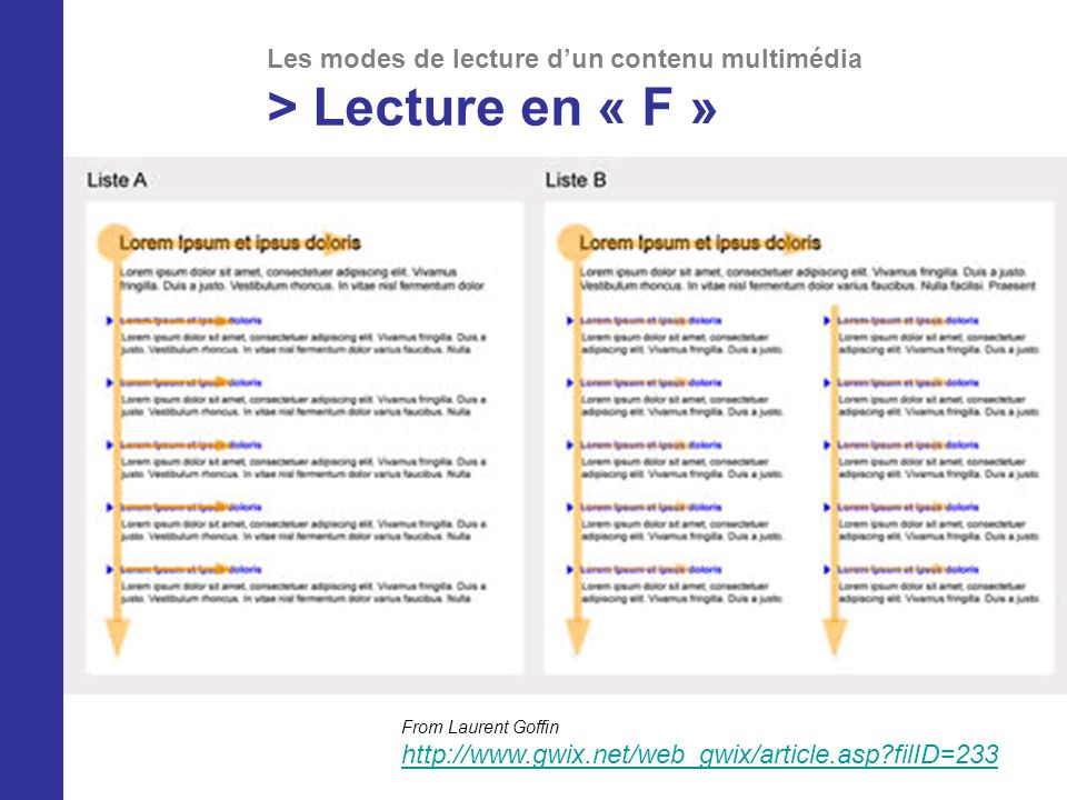 Les modes de lecture dun contenu multimédia > Lecture en « F » From Laurent Goffin http://www.gwix.net/web_gwix/article.asp?filID=233