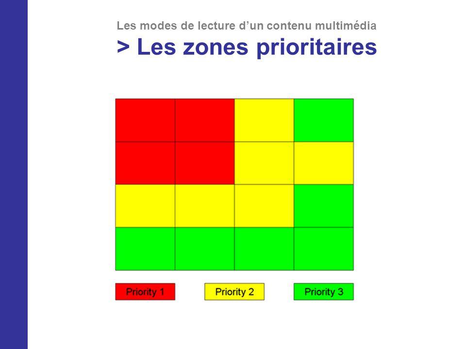 Les modes de lecture dun contenu multimédia > Les zones prioritaires