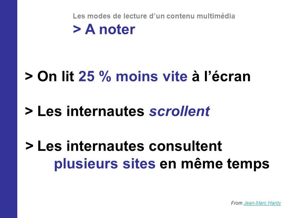 Les modes de lecture dun contenu multimédia > A noter > On lit 25 % moins vite à lécran > Les internautes scrollent > Les internautes consultent plusieurs sites en même temps From Jean-Marc HardyJean-Marc Hardy