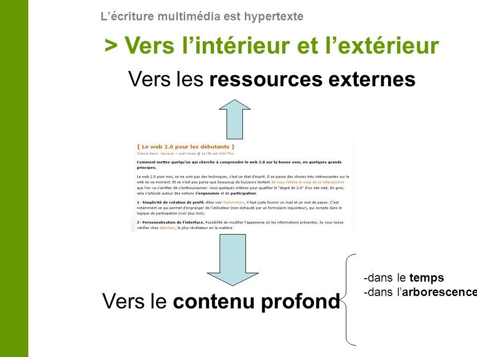 Lécriture multimédia est hypertexte > Vers lintérieur et lextérieur Vers le contenu profond -dans le temps -dans larborescence Vers les ressources externes