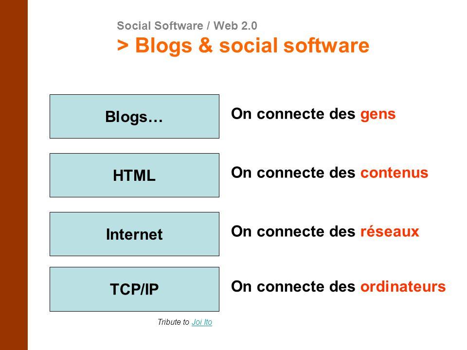 > Blogs & social software TCP/IP On connecte des ordinateurs Internet On connecte des réseaux HTML On connecte des contenus Blogs… On connecte des gens Tribute to Joi ItoJoi Ito Social Software / Web 2.0
