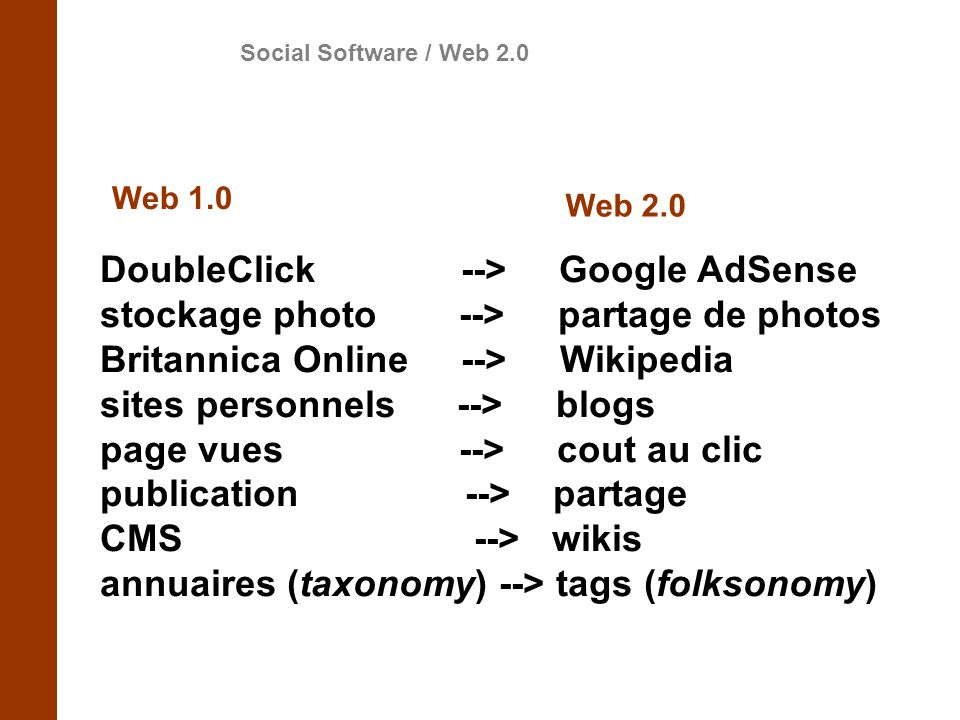 DoubleClick --> Google AdSense stockage photo --> partage de photos Britannica Online --> Wikipedia sites personnels --> blogs page vues --> cout au c