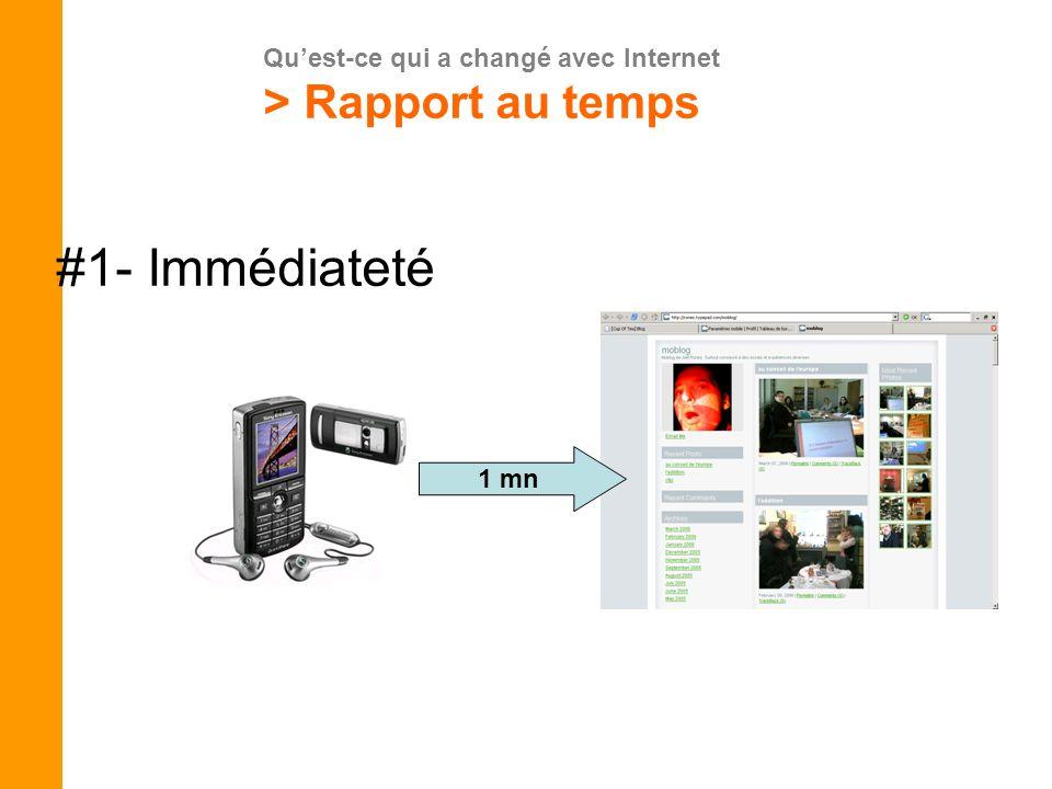 Quest-ce qui a changé avec Internet > Rapport au temps #1- Immédiateté 1 mn