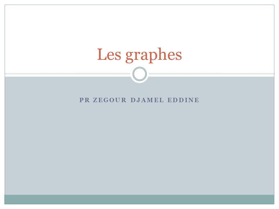 PR ZEGOUR DJAMEL EDDINE Les graphes