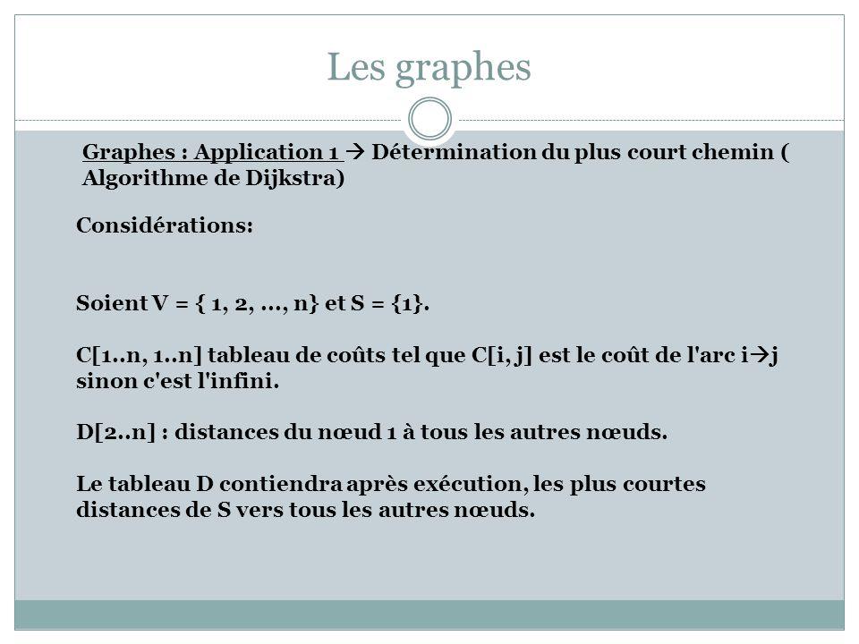 Les graphes Graphes : Application 1 Détermination du plus court chemin ( Algorithme de Dijkstra) Considérations: Soient V = { 1, 2,..., n} et S = {1}.