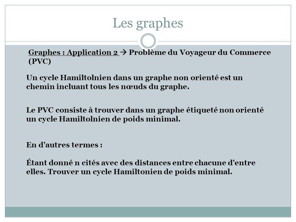 Les graphes Graphes : Application 2 Problème du Voyageur du Commerce (PVC) Un cycle Hamiltolnien dans un graphe non orienté est un chemin incluant tou