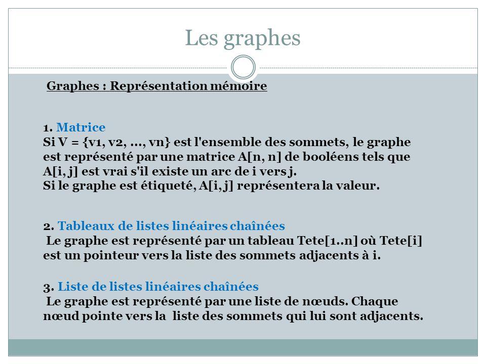Les graphes Graphes : Représentation mémoire 1. Matrice Si V = {v1, v2,..., vn} est l'ensemble des sommets, le graphe est représenté par une matrice A
