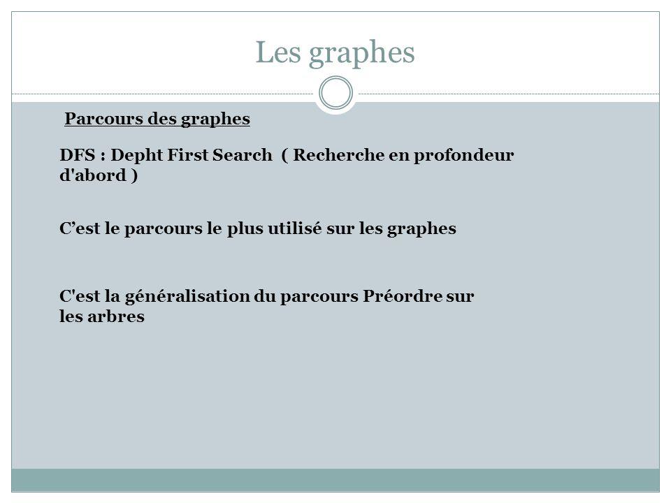 Les graphes Parcours des graphes Cest le parcours le plus utilisé sur les graphes DFS : Depht First Search ( Recherche en profondeur d'abord ) C'est l