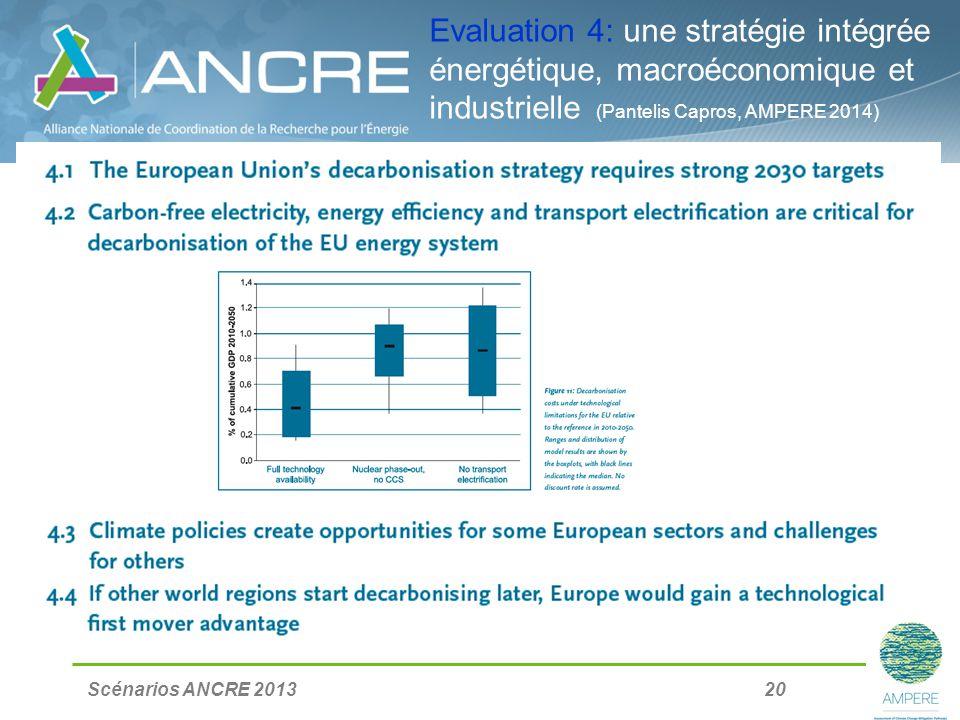 Scénarios ANCRE 2013 20 Evaluation 4: une stratégie intégrée énergétique, macroéconomique et industrielle (Pantelis Capros, AMPERE 2014)