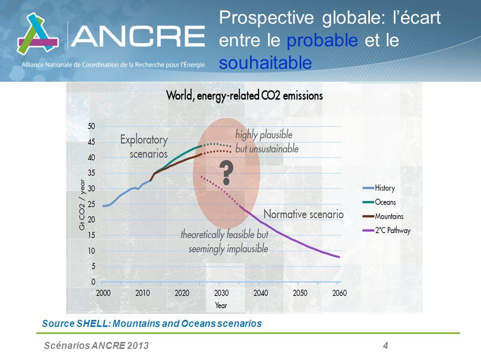 Scénarios ANCRE 2013 5 AR5 WG1: budget carbone 2010-2100 = 1000-1500 GtCO2