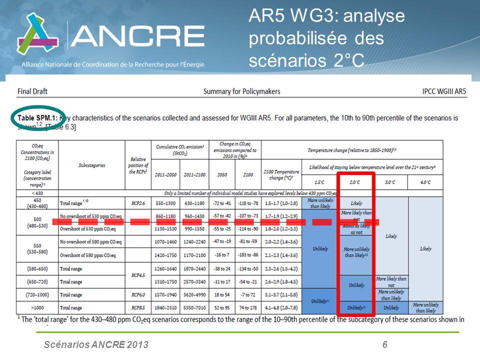 Scénarios ANCRE 2013 6 AR5 WG3: analyse probabilisée des scénarios 2°C