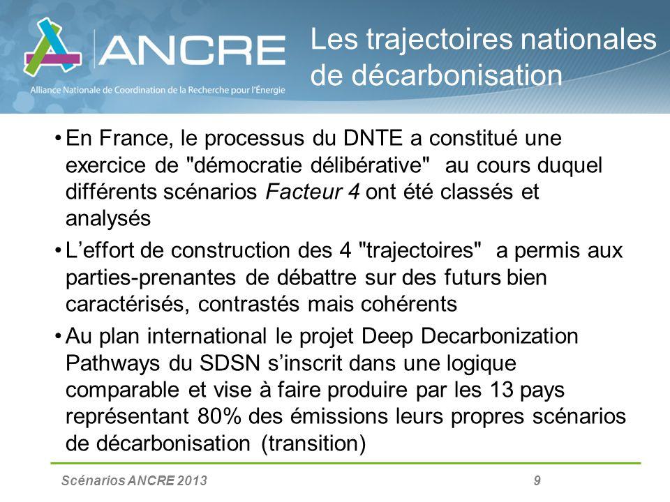 Scénarios ANCRE 2013 9 Les trajectoires nationales de décarbonisation En France, le processus du DNTE a constitué une exercice de