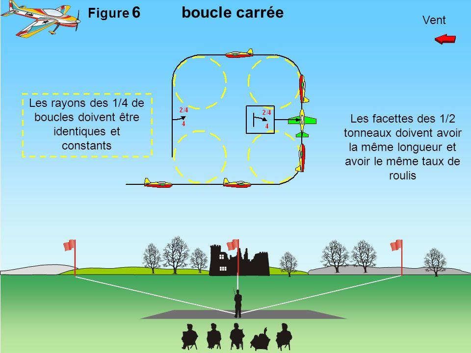 Vent Figure 6 boucle carrée Les rayons des 1/4 de boucles doivent être identiques et constants Les facettes des 1/2 tonneaux doivent avoir la même lon