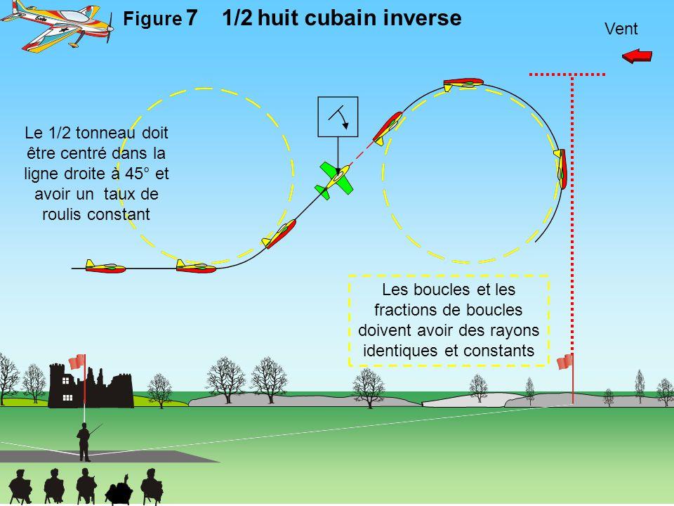 Vent Figure 7 1/2 huit cubain inverse Le 1/2 tonneau doit être centré dans la ligne droite à 45° et avoir un taux de roulis constant Les boucles et le
